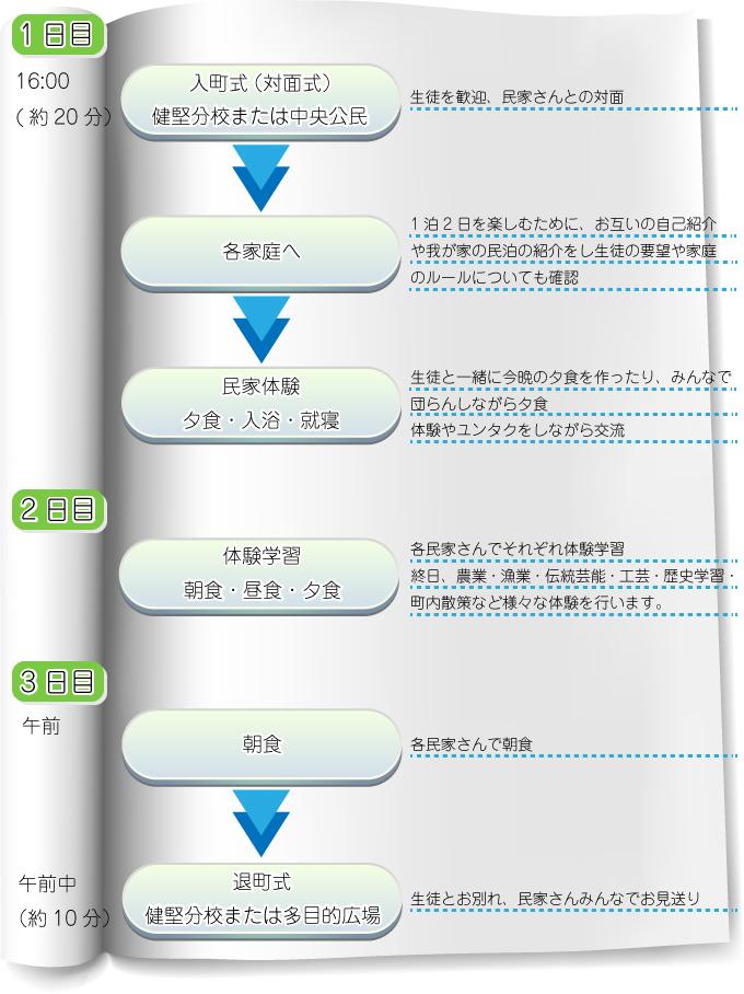 kenken_model3